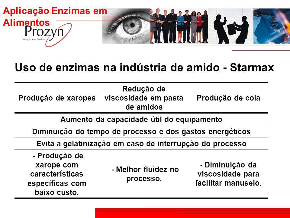 Aplicação Enzimas em Alimentos Uso de enzimas na indústria de amido - Starmax Produção de xaropes Redução de viscosidade em pasta de amidos Produção d