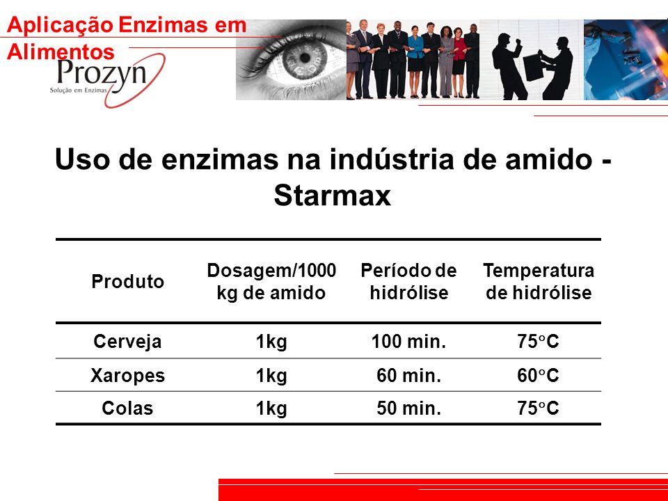 Aplicação Enzimas em Alimentos Uso de enzimas na indústria de amido - Starmax Produto Dosagem/1000 kg de amido Período de hidrólise Temperatura de hid