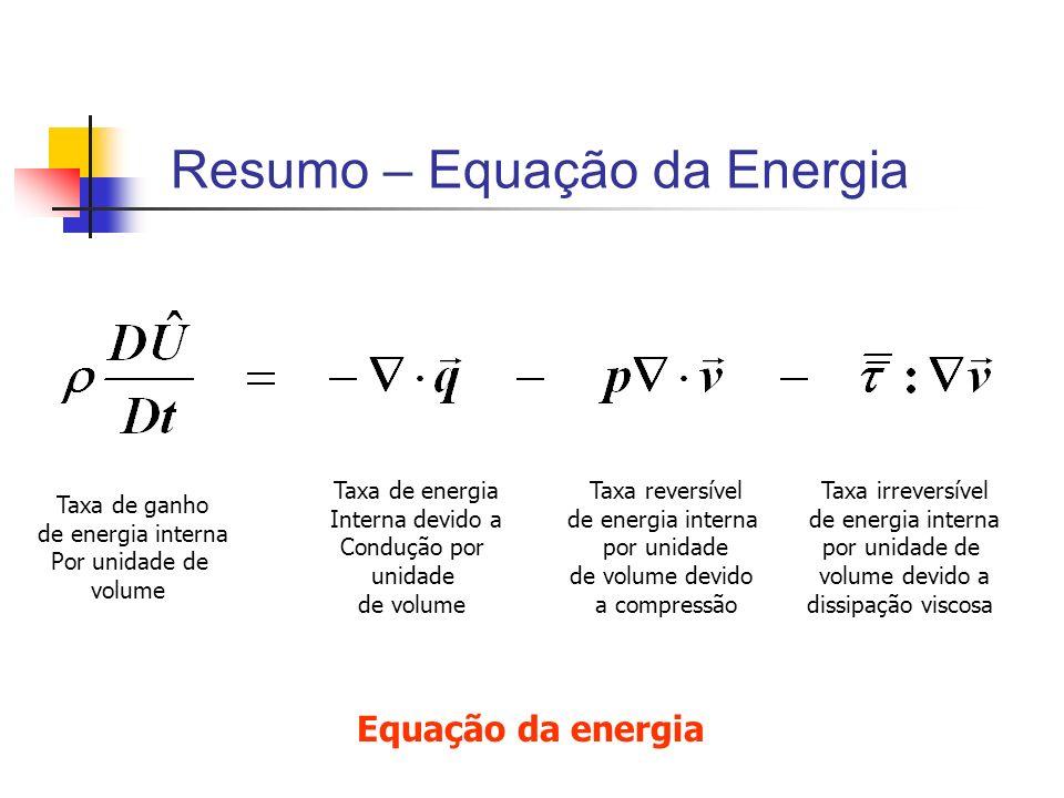 Taxa de ganho de energia interna Por unidade de volume Taxa de energia Interna devido a Condução por unidade de volume Taxa reversível de energia inte