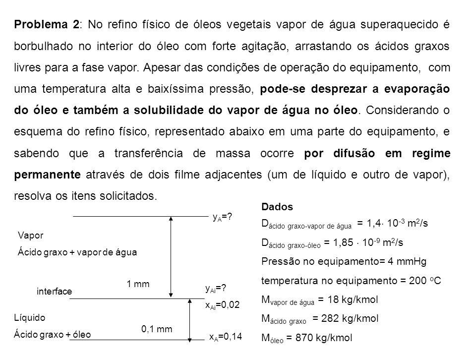 Problema 2: No refino físico de óleos vegetais vapor de água superaquecido é borbulhado no interior do óleo com forte agitação, arrastando os ácidos g