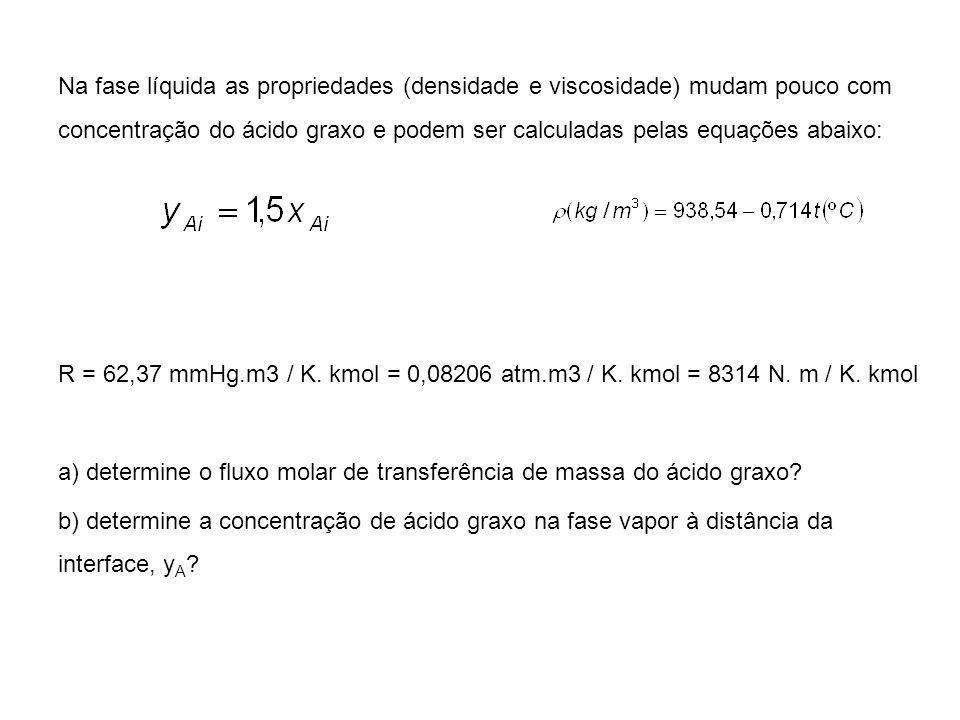 Na fase líquida as propriedades (densidade e viscosidade) mudam pouco com concentração do ácido graxo e podem ser calculadas pelas equações abaixo: R