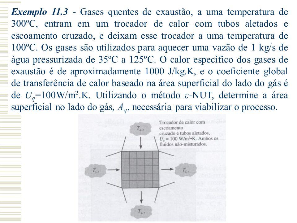 Exemplo 11.3 - Gases quentes de exaustão, a uma temperatura de 300ºC, entram em um trocador de calor com tubos aletados e escoamento cruzado, e deixam