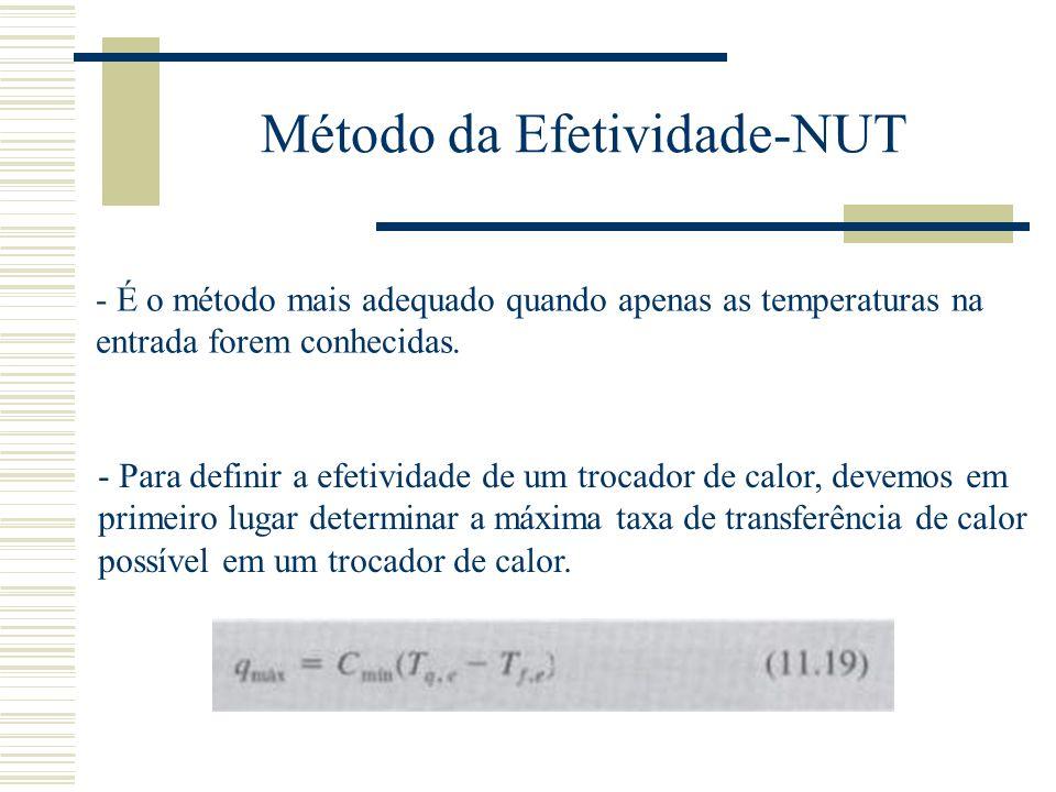 Método da Efetividade-NUT - É o método mais adequado quando apenas as temperaturas na entrada forem conhecidas. - Para definir a efetividade de um tro