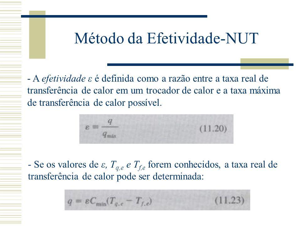 Método da Efetividade-NUT - A efetividade ε é definida como a razão entre a taxa real de transferência de calor em um trocador de calor e a taxa máxim