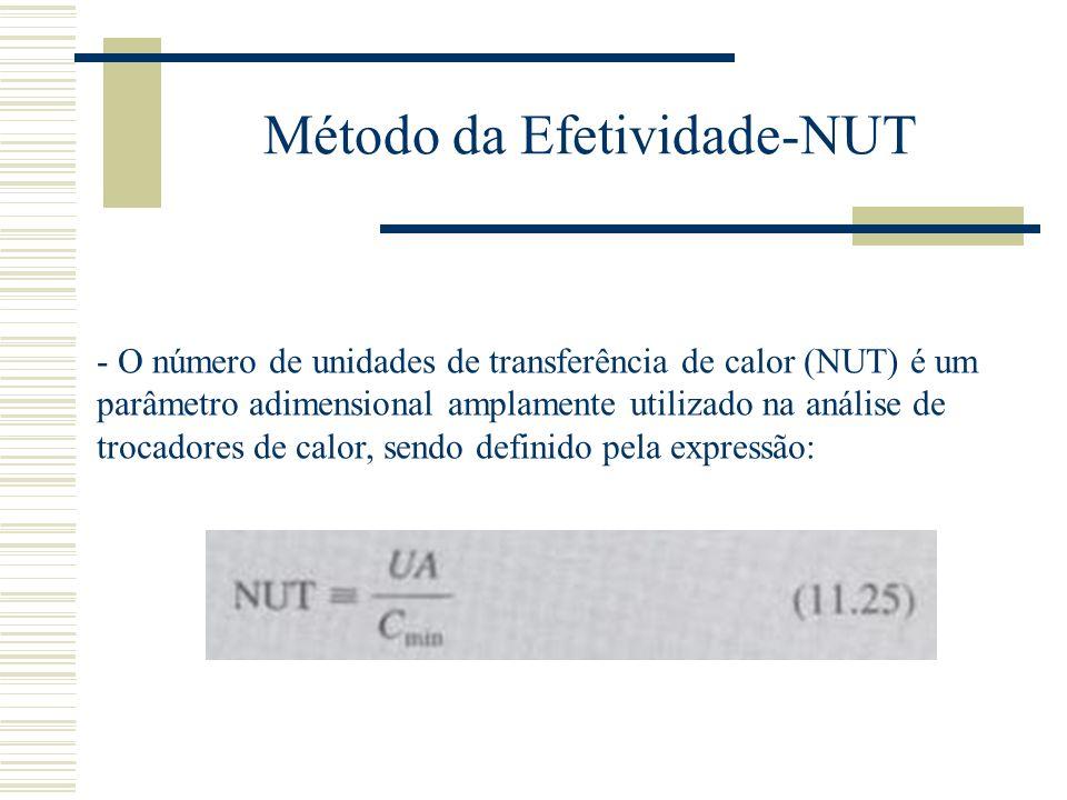 Método da Efetividade-NUT - O número de unidades de transferência de calor (NUT) é um parâmetro adimensional amplamente utilizado na análise de trocad