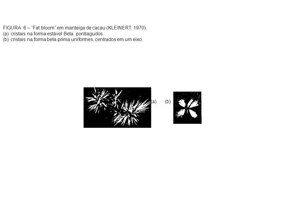 FIGURA 6 – Fat bloom em manteiga de cacau (KLEINERT, 1970). (a) cristais na forma estável Beta, pontiagudos. (b) cristais na forma beta-prima uniforme