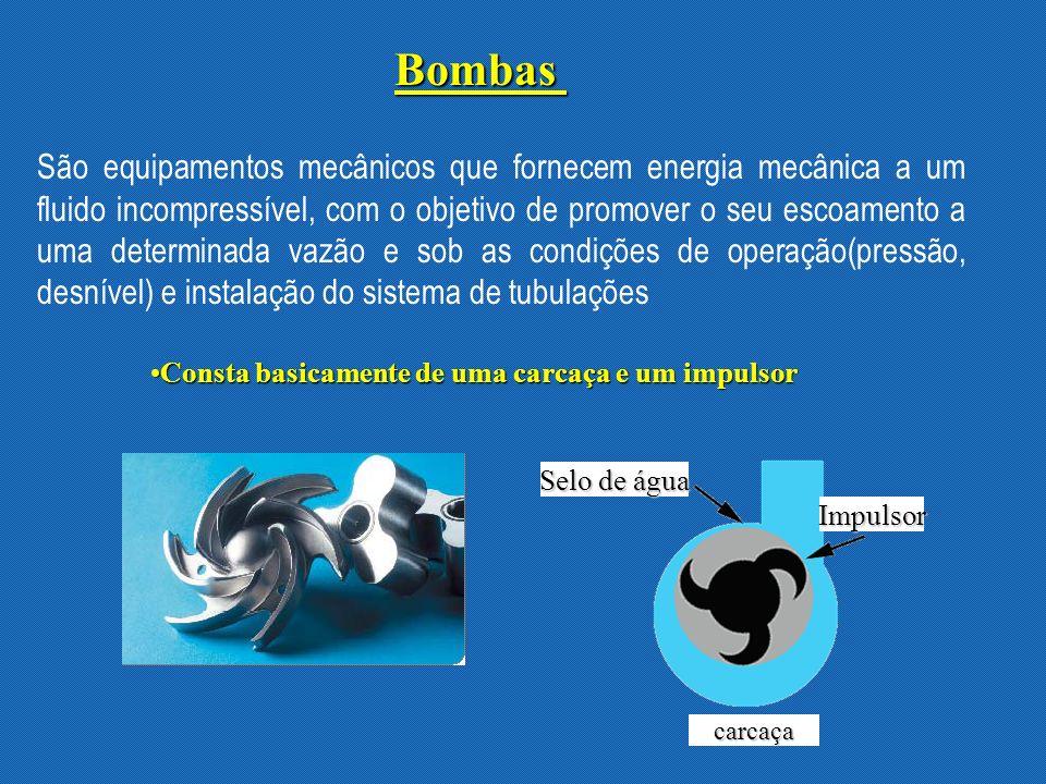 Classificação de bombas Bombas centrífugasBombas centrífugas Bombas de deslocamento positivoBombas de deslocamento positivo Efeitos especiais : ejetoresEfeitos especiais : ejetores air lift carneiro hidráulico eletro-magnéticas
