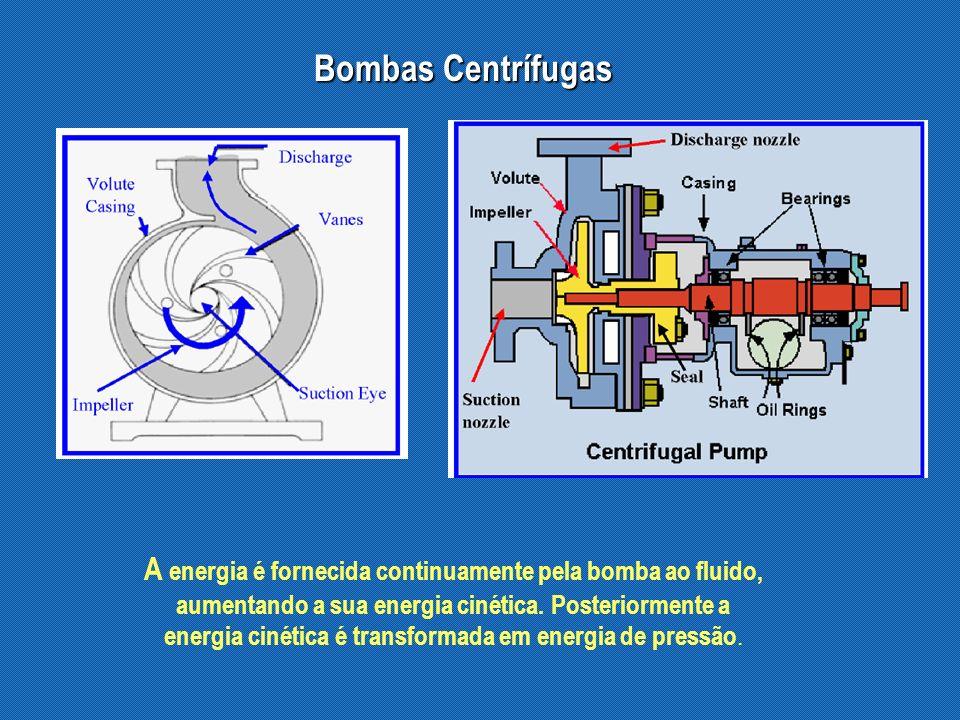 Bombas de Deslocamento Positivo A energia é fornecida periodicamente, mediante superfícies sólidas móveis, que deslocam porções de fluido desde a sucção até a linha de descarga.