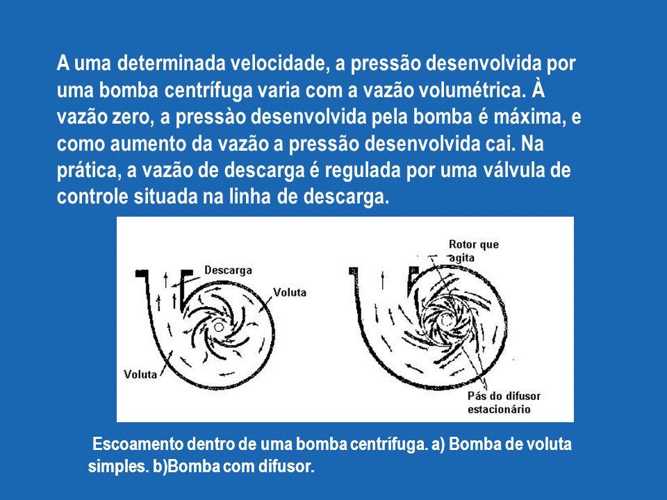 Curvas características de bombas rotativas rpm Vazão pressão HP pressão