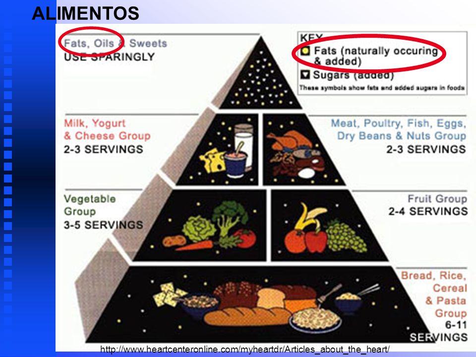 Teor de Tocóis em Óleos e Gorduras http://www.tocotrienol.org/sources.htm