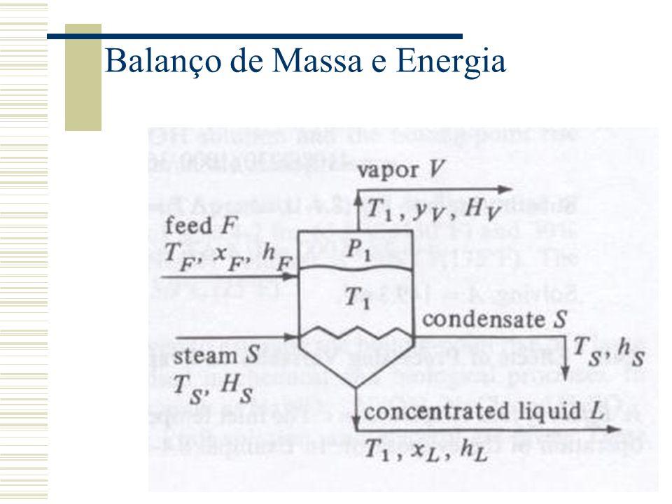 Exercício 1 Um evaporador de efeito simples, contínuo, concentra 9072 kg/h de uma solução salina 1,0 % (m/m) entrando a 311 K (37,8 ºC) para uma concentração final de 1,5 % (m/m).
