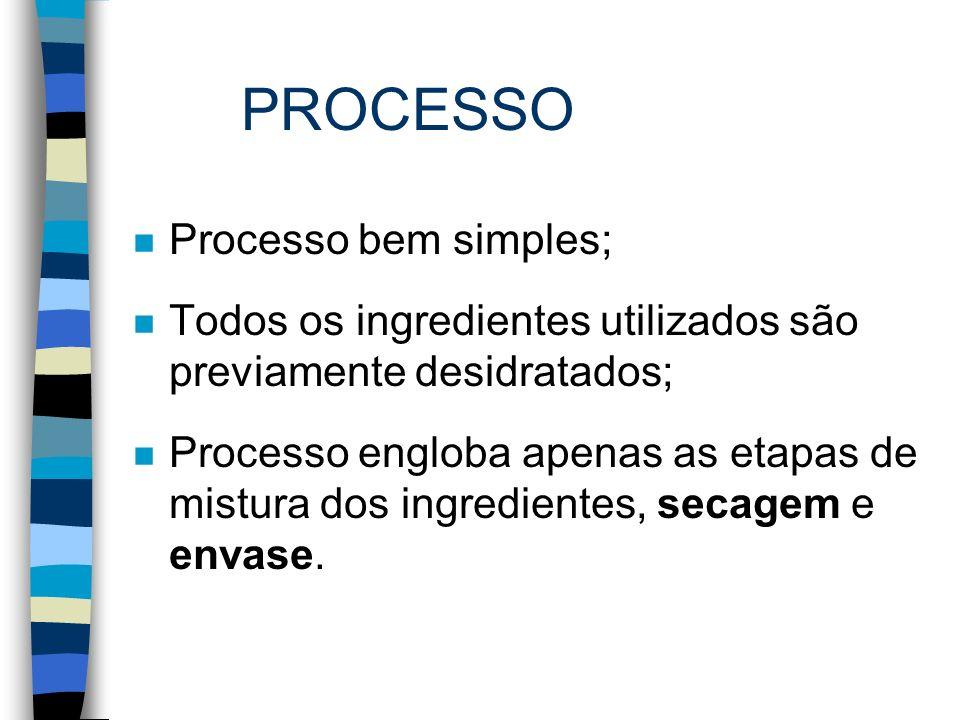 Produtos Light n Atributos e respectivos limites para os preparados sólidos para refresco que contiver associação de açúcares, edulcorantes hipocalóri