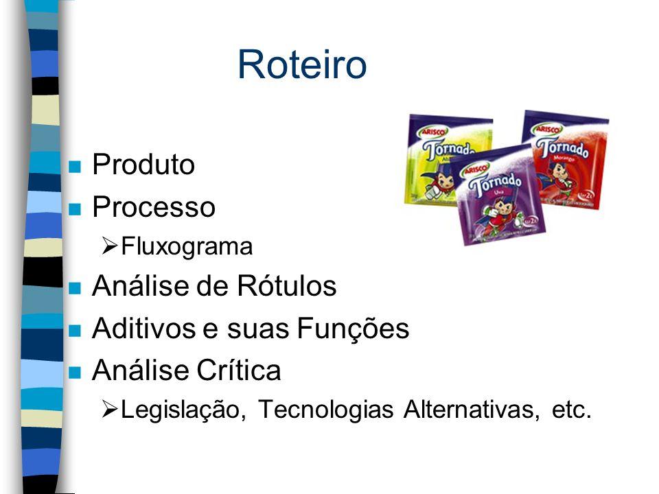 TA 605 – Aditivos e Coadjuvantes na Indústria de Alimentos n Projeto: Categoria de Produtos em Pó Produto: Refrescos em Pó Grupo: Andreza Boccardo Cyn