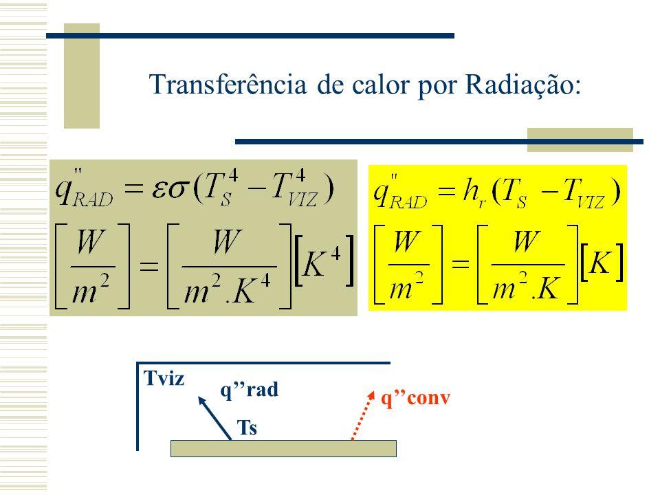 Transferência de calor por Radiação: Tviz Ts qrad qconv