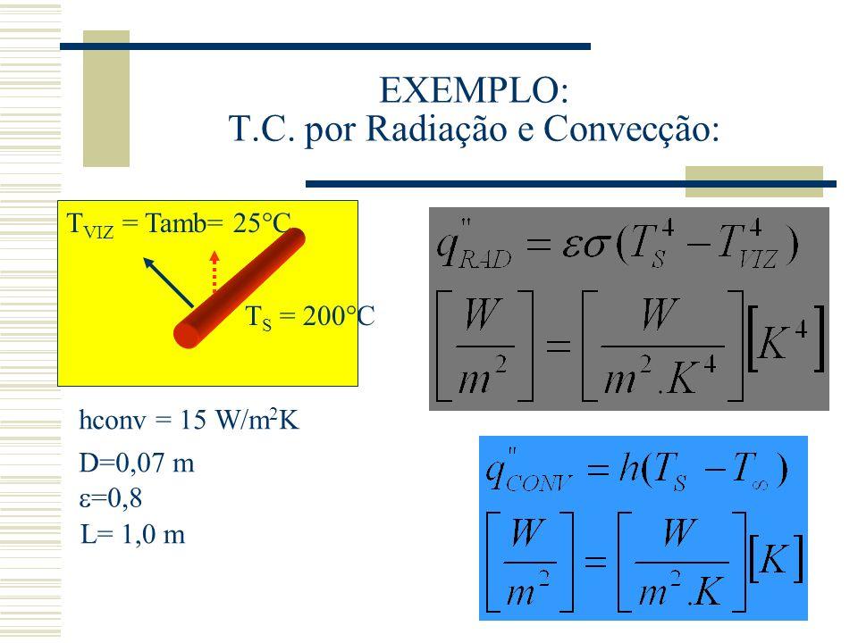 EXEMPLO: T.C. por Radiação e Convecção: T S = 200 C T VIZ = Tamb= 25 C hconv = 15 W/m 2 K D=0,07 m =0,8 L= 1,0 m