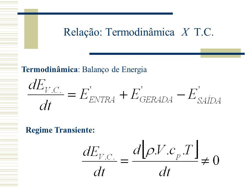 Relação: Termodinâmica X T.C. Termodinâmica: Balanço de Energia Regime Transiente: