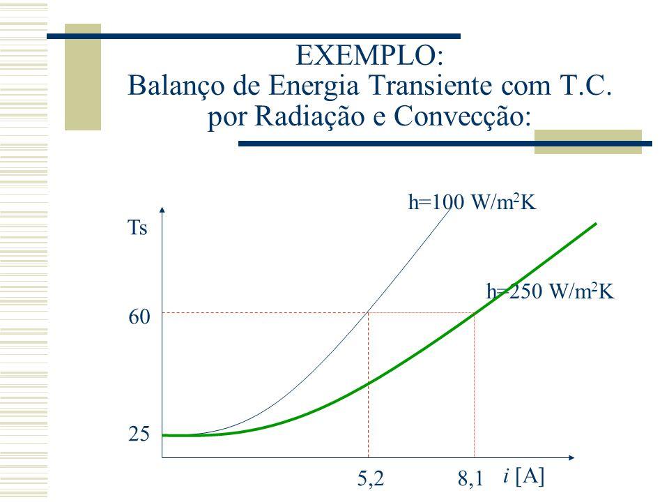 EXEMPLO: Balanço de Energia Transiente com T.C. por Radiação e Convecção: i [A] Ts 25 60 5,2 h=100 W/m 2 K h=250 W/m 2 K 8,1