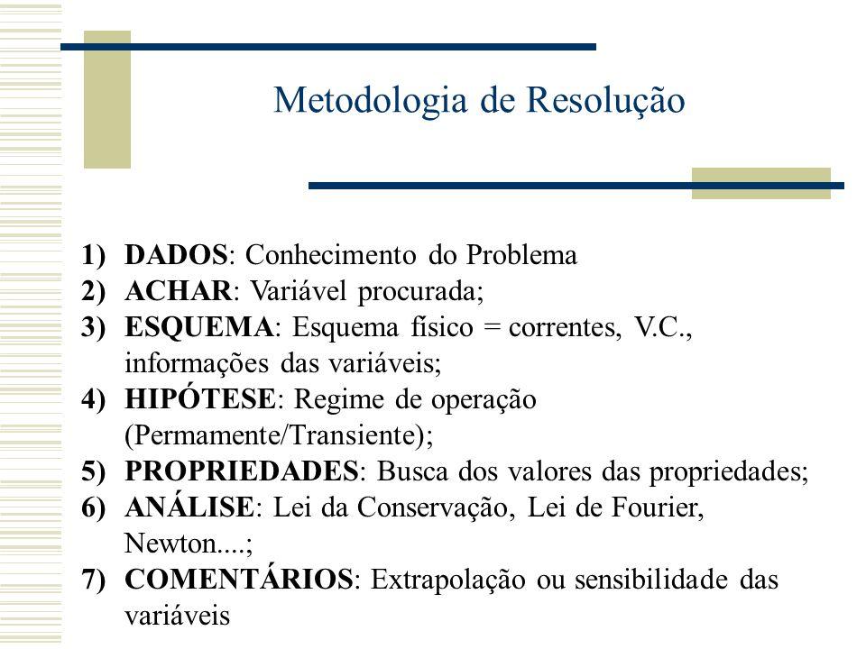 Metodologia de Resolução 1)DADOS: Conhecimento do Problema 2)ACHAR: Variável procurada; 3)ESQUEMA: Esquema físico = correntes, V.C., informações das v