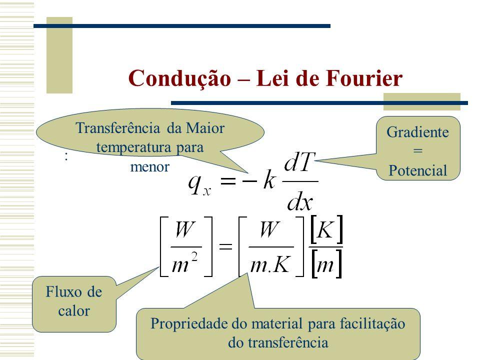Condução – Lei de Fourier : Fluxo de calor Propriedade do material para facilitação do transferência Gradiente = Potencial Transferência da Maior temp
