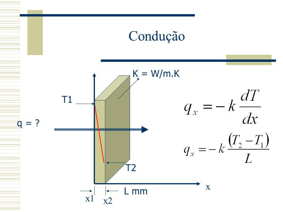 Condução T1 T2 L mm K = W/m.K q = ? x x1 x2