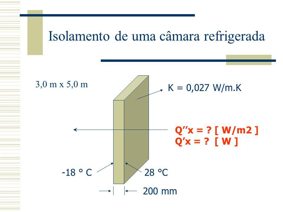 Isolamento de uma câmara refrigerada -18 ° C28 °C 200 mm K = 0,027 W/m.K Qx = ? [ W/m2 ] Qx = ? [ W ] 3,0 m x 5,0 m