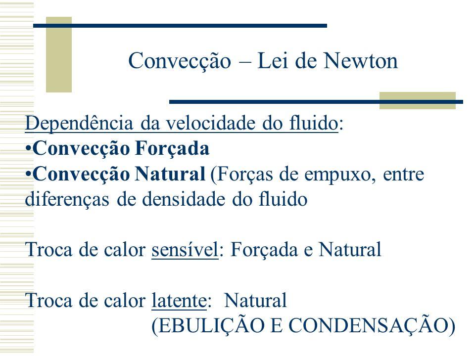 Convecção – Lei de Newton Dependência da velocidade do fluido: Convecção Forçada Convecção Natural (Forças de empuxo, entre diferenças de densidade do fluido Troca de calor sensível: Forçada e Natural Troca de calor latente: Natural (EBULIÇÃO E CONDENSAÇÃO)