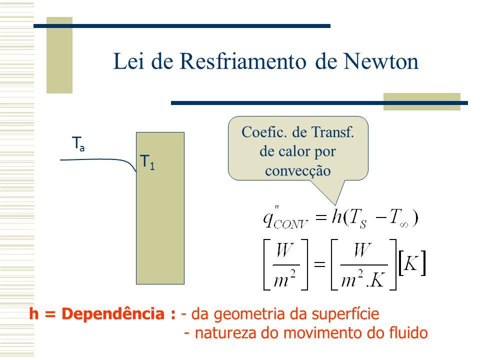 Lei de Resfriamento de Newton TaTa T1T1 h = Dependência : - da geometria da superfície - natureza do movimento do fluido Coefic.