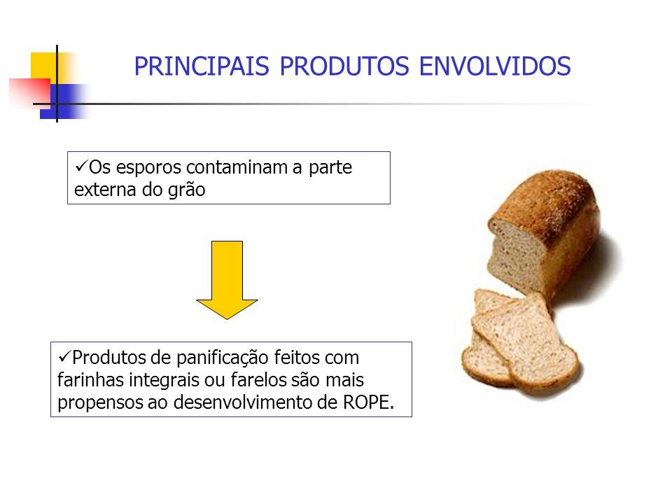 PRINCIPAIS PRODUTOS ENVOLVIDOS Os esporos contaminam a parte externa do grão Produtos de panificação feitos com farinhas integrais ou farelos são mais