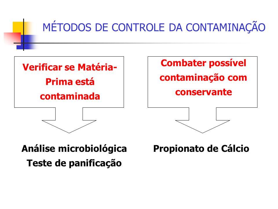 MÉTODOS DE CONTROLE DA CONTAMINAÇÃO Verificar se Matéria- Prima está contaminada Combater possível contaminação com conservante Análise microbiológica