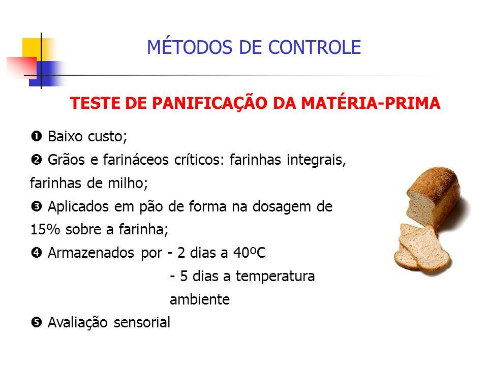 MÉTODOS DE CONTROLE TESTE DE PANIFICAÇÃO DA MATÉRIA-PRIMA Baixo custo; Grãos e farináceos críticos: farinhas integrais, farinhas de milho; Aplicados e