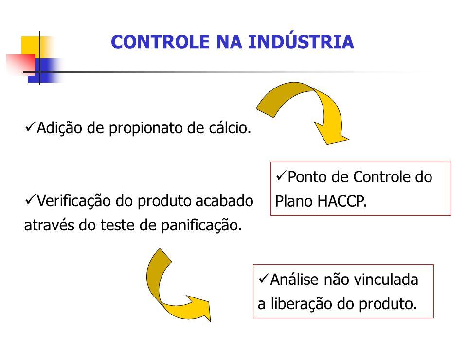 Adição de propionato de cálcio. Verificação do produto acabado através do teste de panificação. CONTROLE NA INDÚSTRIA Análise não vinculada a liberaçã