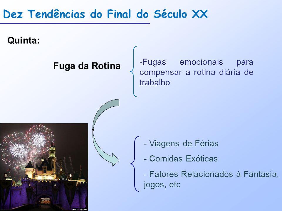 Dez Tendências do Final do Século XX Quinta: Fuga da Rotina -Fugas emocionais para compensar a rotina diária de trabalho - Viagens de Férias - Comidas