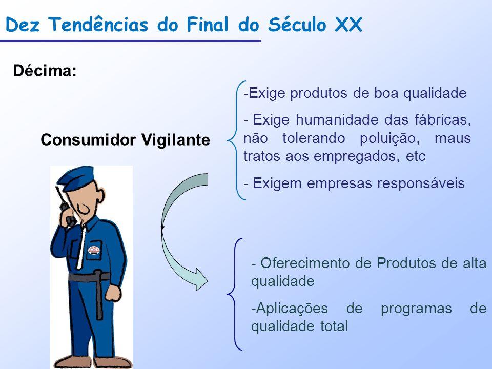 Dez Tendências do Final do Século XX Décima: Consumidor Vigilante -Exige produtos de boa qualidade - Exige humanidade das fábricas, não tolerando polu
