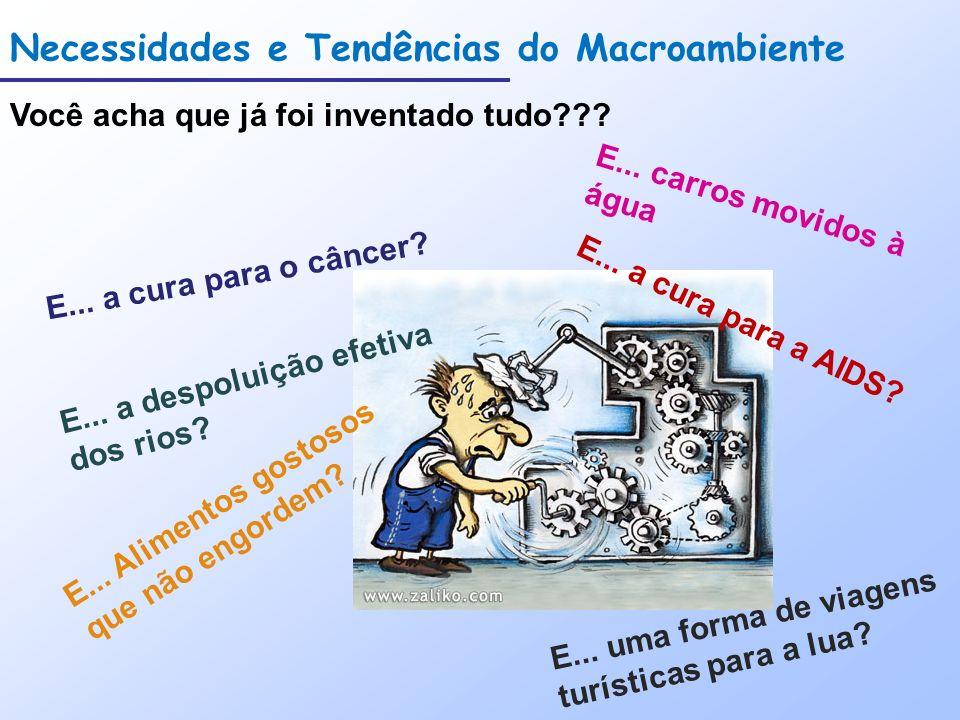 Necessidades e Tendências do Macroambiente Você acha que já foi inventado tudo??? E... a cura para o câncer? E... a cura para a AIDS? E... a despoluiç
