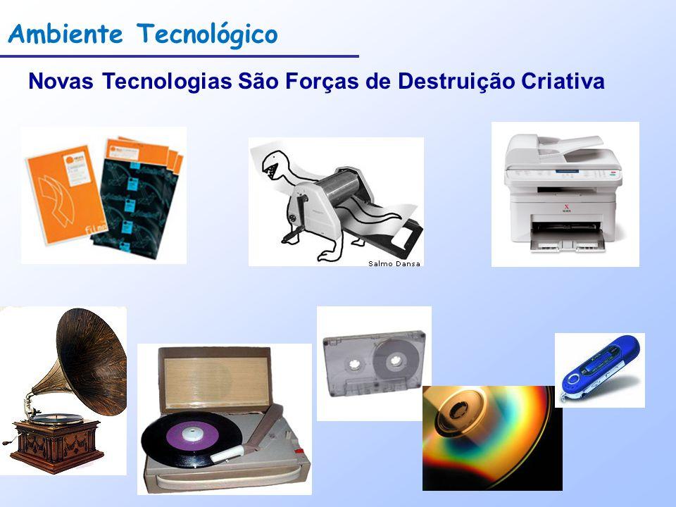 Ambiente Tecnológico Novas Tecnologias São Forças de Destruição Criativa