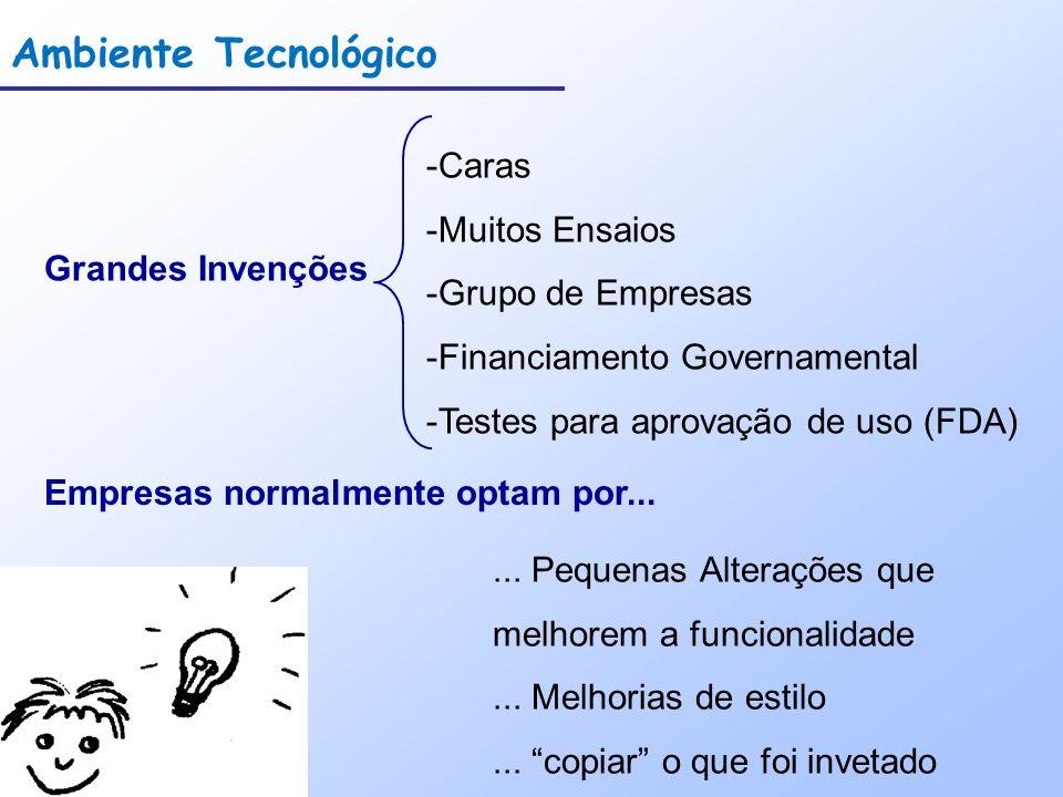 Ambiente Tecnológico Grandes Invenções -Caras -Muitos Ensaios -Grupo de Empresas -Financiamento Governamental -Testes para aprovação de uso (FDA) Empr