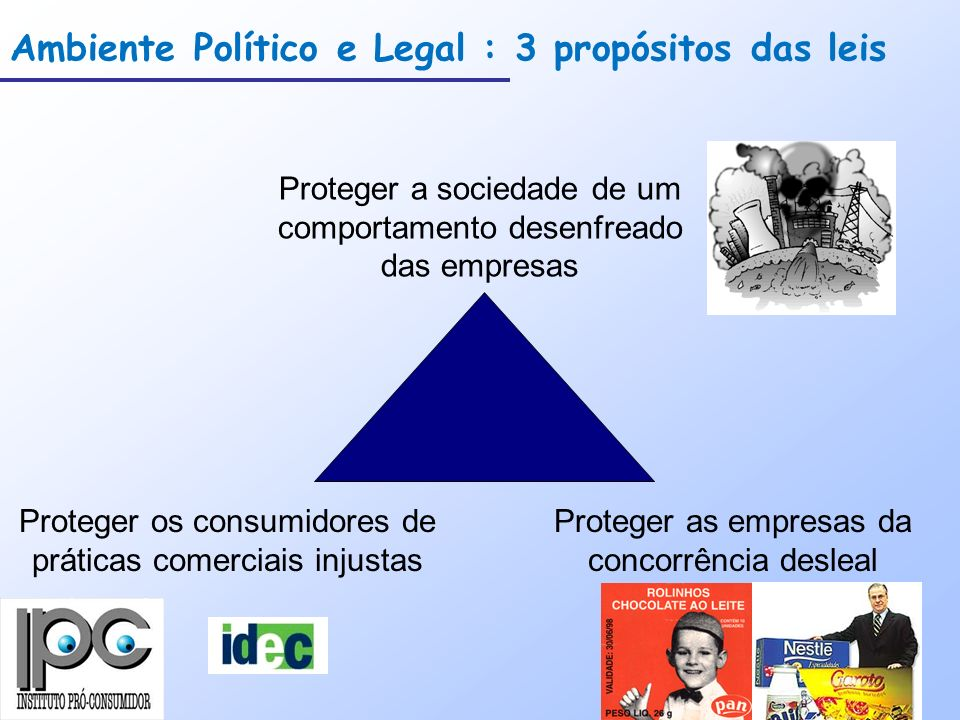 Ambiente Político e Legal : 3 propósitos das leis Proteger as empresas da concorrência desleal Proteger os consumidores de práticas comerciais injustas Proteger a sociedade de um comportamento desenfreado das empresas