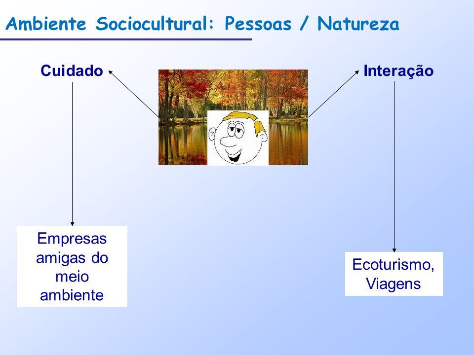 Ambiente Sociocultural: Pessoas / Natureza CuidadoInteração Empresas amigas do meio ambiente Ecoturismo, Viagens