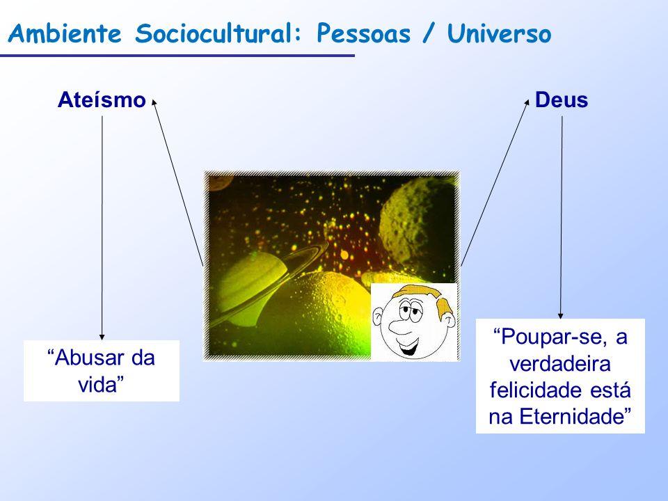 Ambiente Sociocultural: Pessoas / Universo AteísmoDeus Abusar da vida Poupar-se, a verdadeira felicidade está na Eternidade