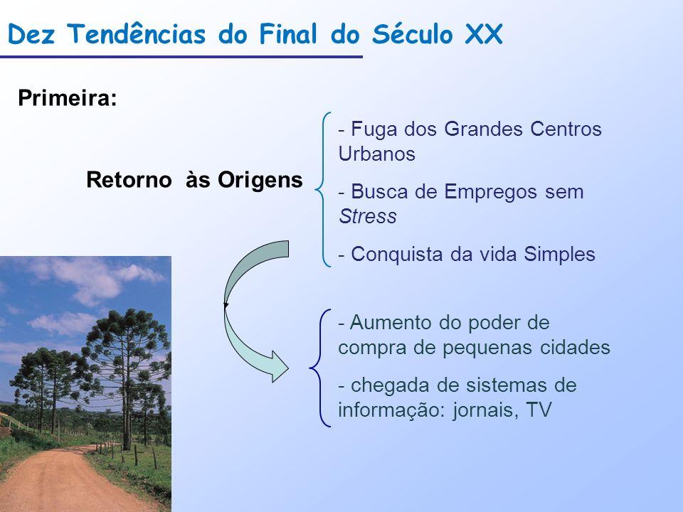 Ambiente Demográfico Pessoas = Clientes (GuiaNet, 2006)