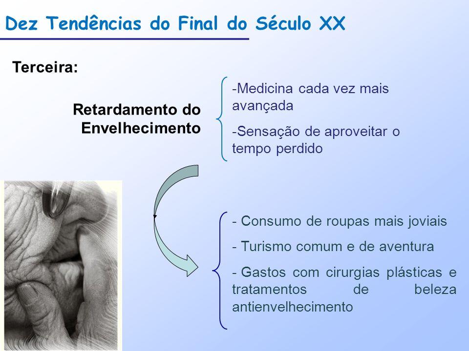 Dez Tendências do Final do Século XX Terceira: Retardamento do Envelhecimento -Medicina cada vez mais avançada -Sensação de aproveitar o tempo perdido