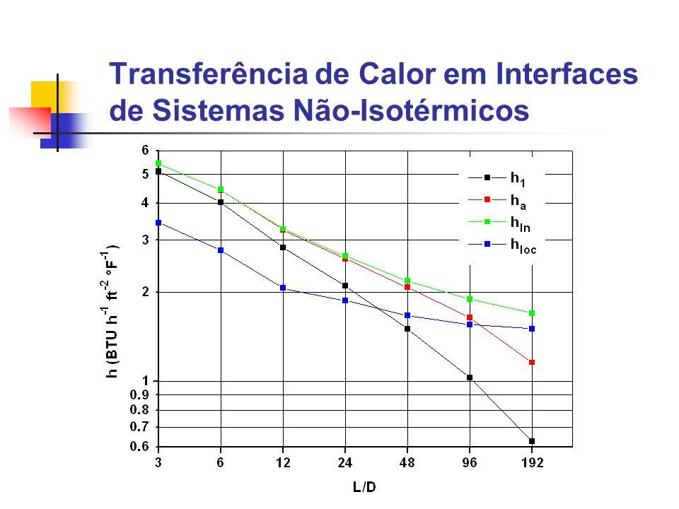 Coeficiente de transferência de calor para convecção forçada em tubos Correlações obtidas de Análise Dimensional Correlação de Sieder e Tate Propriedades Físicas avaliadas em (T b1 +T b2 )/2 exceto 0 que é avaliado a (T 01 +T 02 )/2 Re b = DG/ b ; G = w/S = Para Re b > 20000 e L/D>10 para fluxo laminar