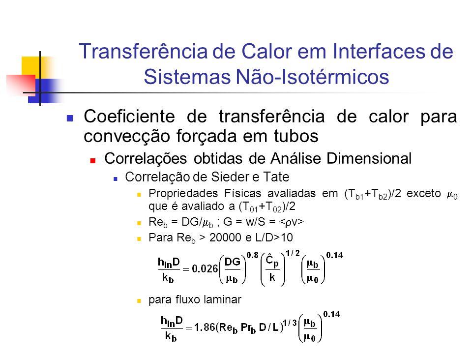 Coeficiente de transferência de calor para convecção forçada em tubos Correlações obtidas de Análise Dimensional Correlação de Sieder e Tate Proprieda