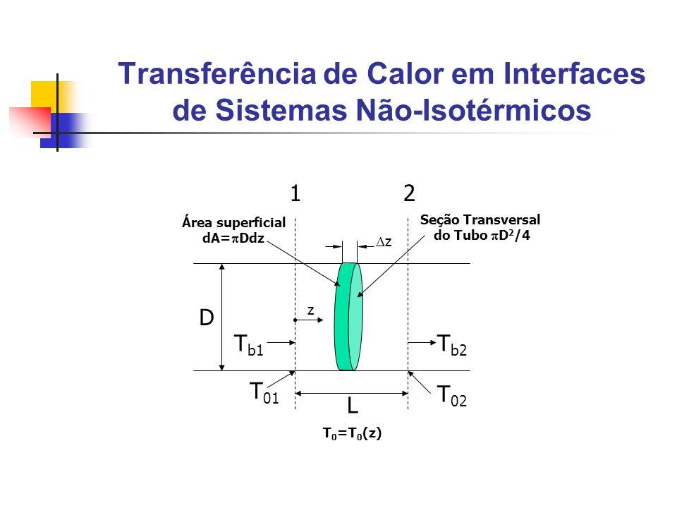 D 12 z L T 01 T 02 T b2 T b1 z Área superficial dA= Ddz Seção Transversal do Tubo D 2 /4 T 0 =T 0 (z)