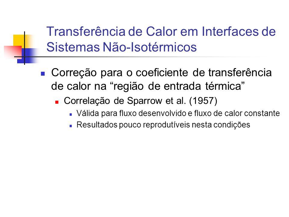 Correção para o coeficiente de transferência de calor na região de entrada térmica Correlação de Sparrow et al. (1957) Válida para fluxo desenvolvido