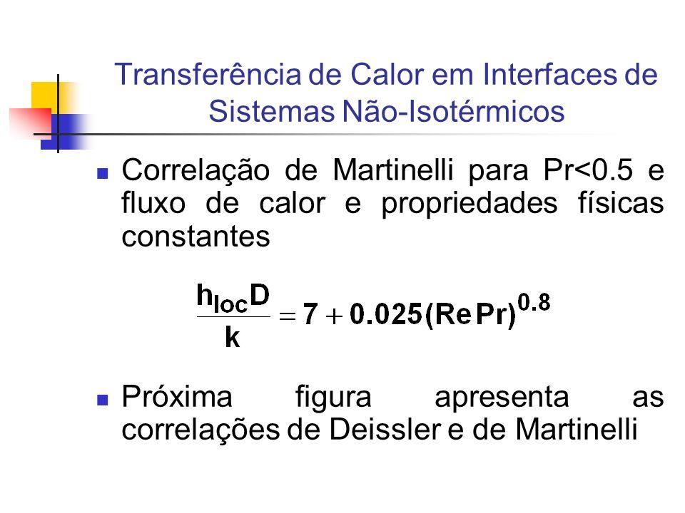 Correlação de Martinelli para Pr<0.5 e fluxo de calor e propriedades físicas constantes Próxima figura apresenta as correlações de Deissler e de Marti