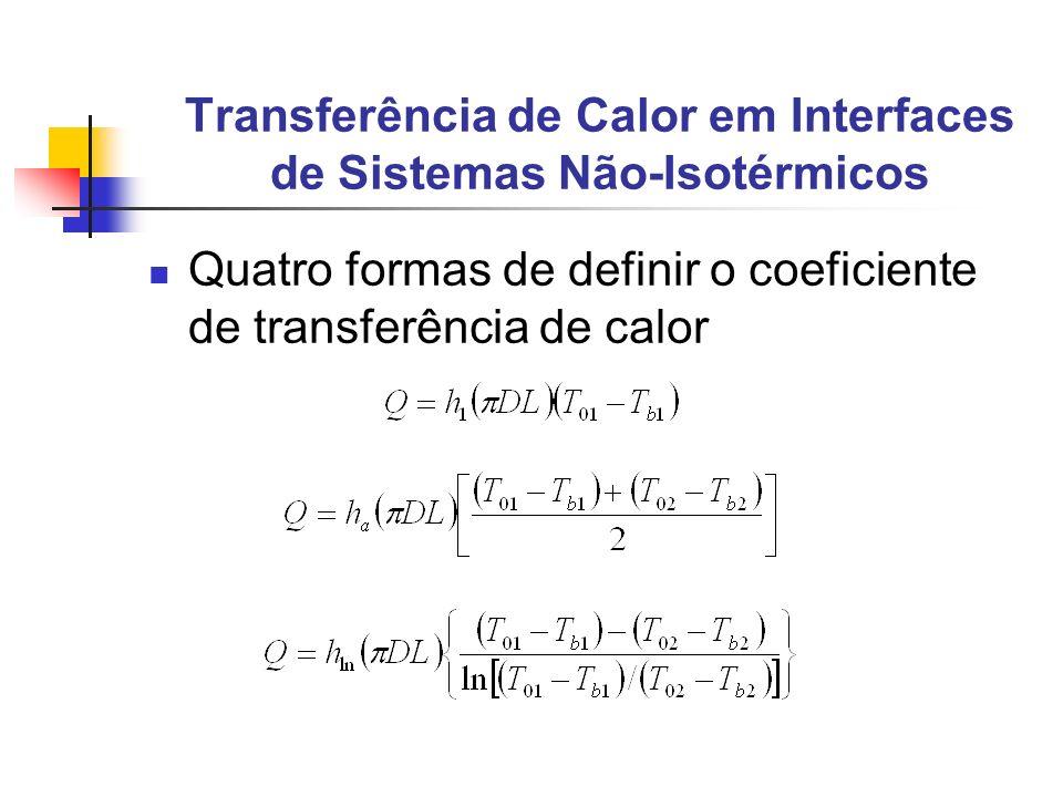Transferência de Calor em Interfaces de Sistemas Não-Isotérmicos Quatro formas de definir o coeficiente de transferência de calor