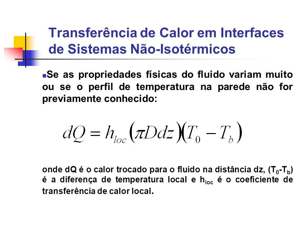Transferência de Calor em Interfaces de Sistemas Não-Isotérmicos Se as propriedades físicas do fluido variam muito ou se o perfil de temperatura na pa