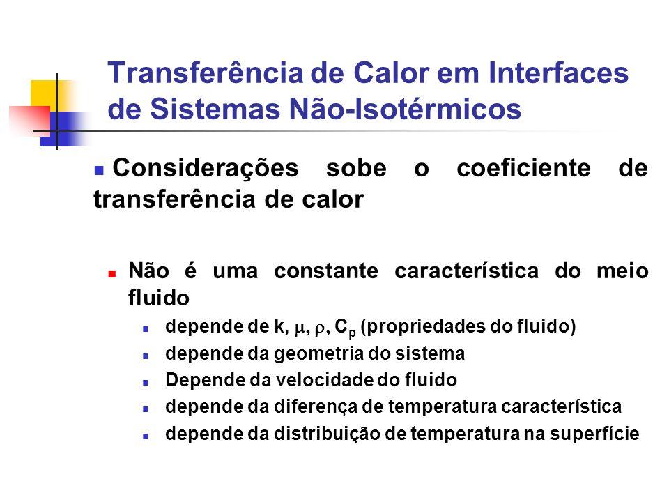 Transferência de Calor em Interfaces de Sistemas Não-Isotérmicos Considerações sobe o coeficiente de transferência de calor Não é uma constante caract