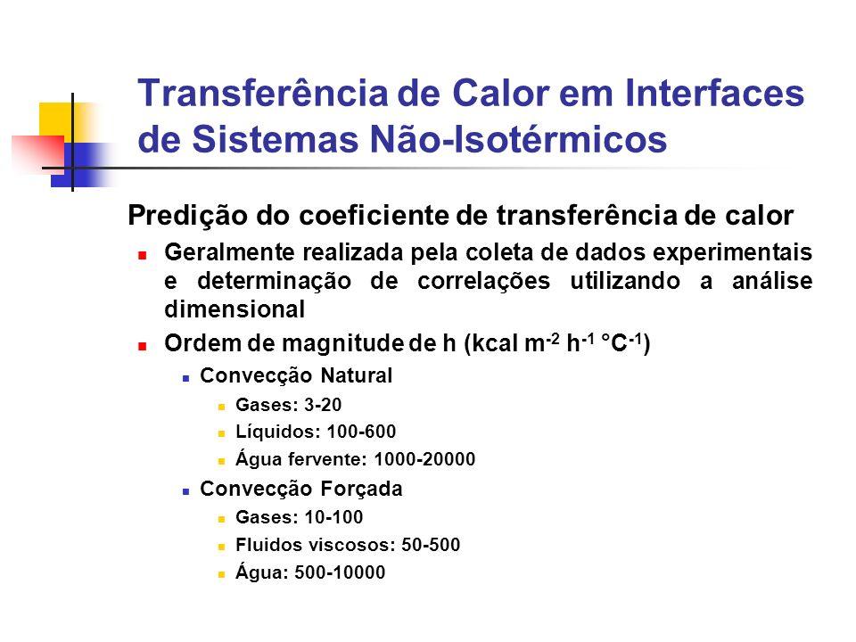 Transferência de Calor em Interfaces de Sistemas Não-Isotérmicos Predição do coeficiente de transferência de calor Geralmente realizada pela coleta de